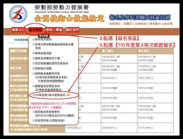 全國技術士技能檢定網站報名專區